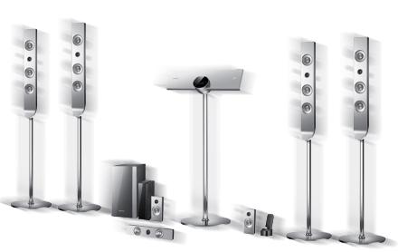 Домашние 3D кинотеатры Samsung HT-C9950