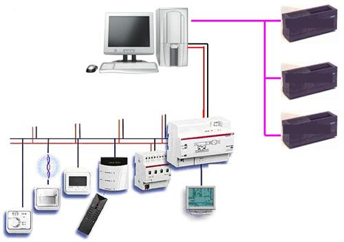 Автоматизированная система управления освещением