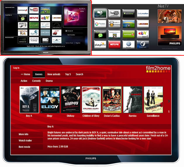 Функция Net TV в телевизорах Philips
