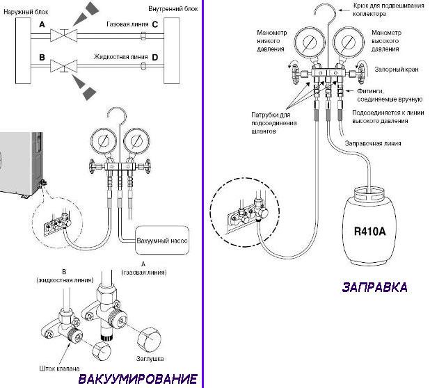 Схема соединений для вакуумирования и заправки кондиционера