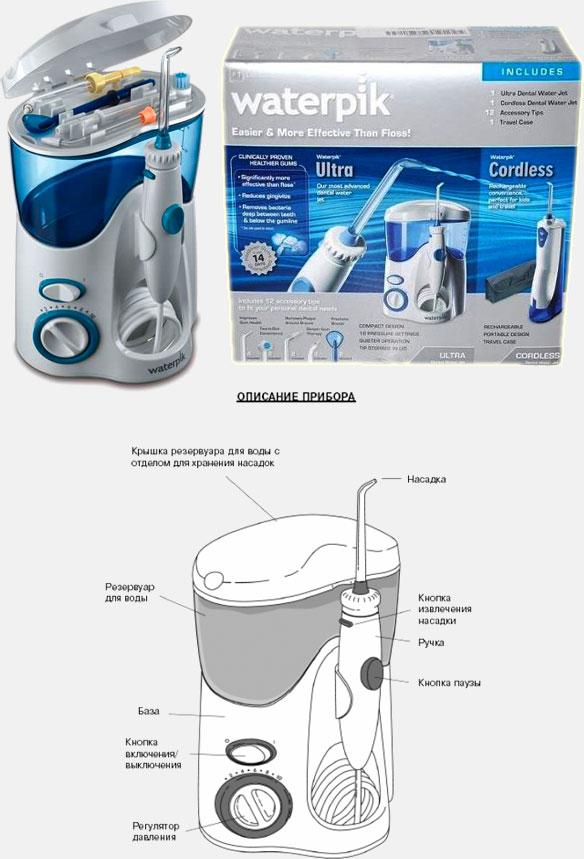 Внешний вид, конструкция и упаковка ирригатора Waterpik WP Ultra-100
