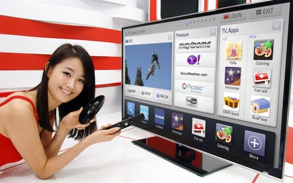 Smart Tv - в чем его суть?