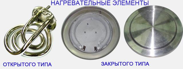 Изображения нагревательных элементов электрического чайника открытого и закрытого типов