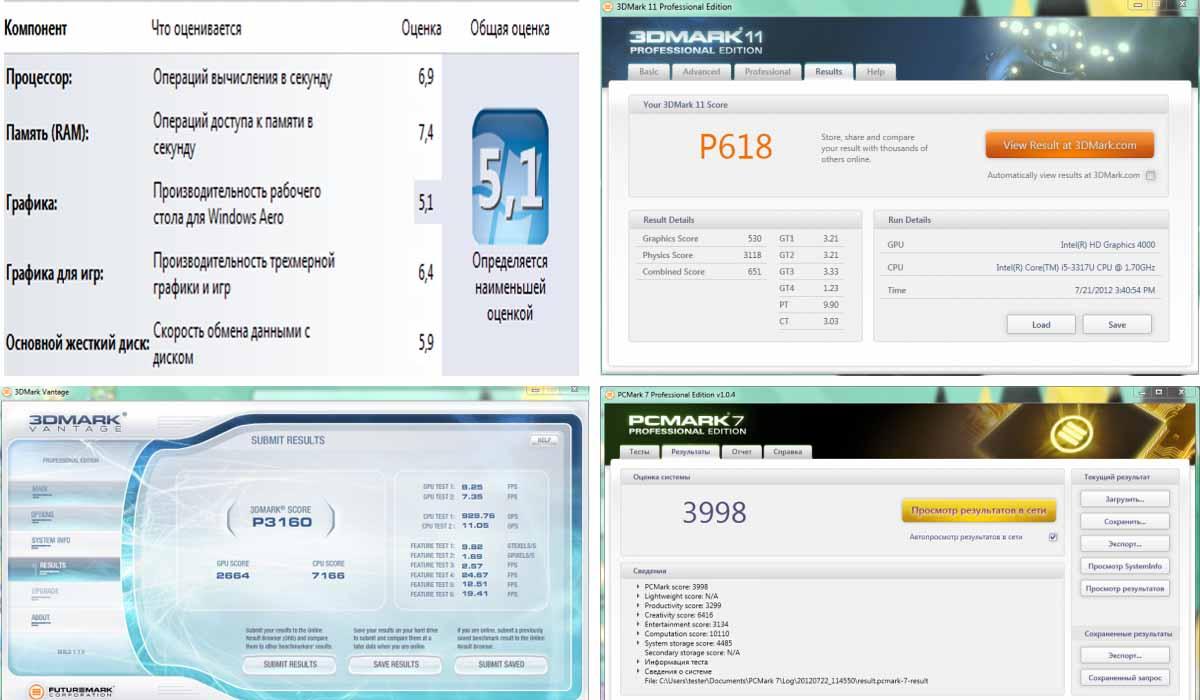 Результата тестов на производительность  ультрабука  HP Envy 6