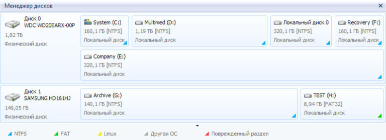 Скриншот Менеджер дисков Hetman Partition Recovery