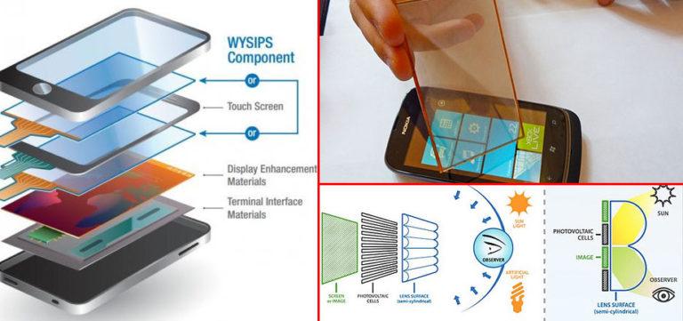 Принцип работы защитной плёнки-солнечной батареи разработанной компанией SunPartner