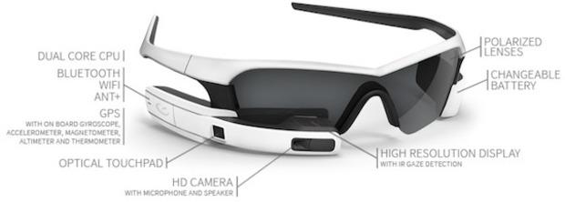 Новый девайс, способный составить конкуренцию Google Glass