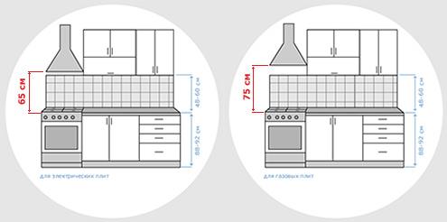 Кухня угловая своими руками чертежи
