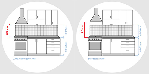 Угловой шкаф на кухне своими руками