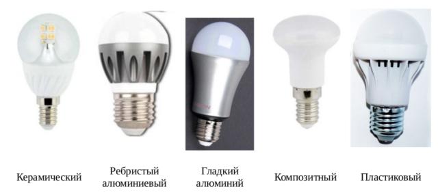 Радиаторы светодиодных ламп