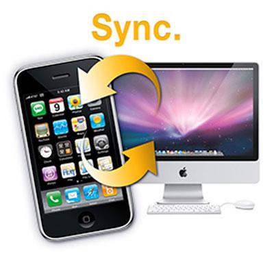 Синхронизация контактов IPhone и компьютера