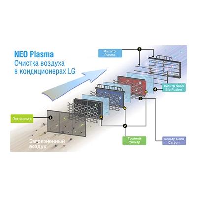 Фильтр Nano Bio Fusion