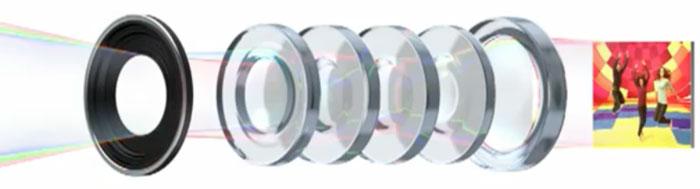 Устройство объектива камеры смартфона iPhone 4S