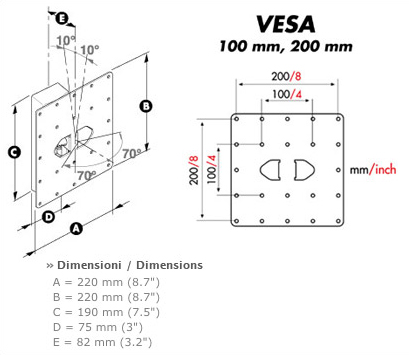 Международный стандарт монтажа - VESA