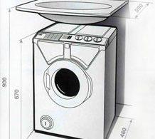 Стиральная машинка установленная под раковиной