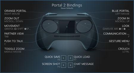 Вот как будет выглядеть приблизительная раскладка для игры Portal 2