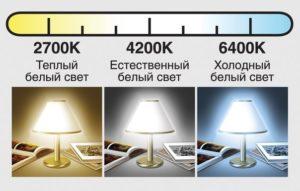 Место использования светодиодніх ламп
