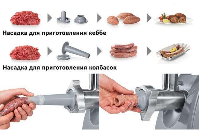 Мясорубка электрическая - как выбрать и на что обратить внимание при покупке